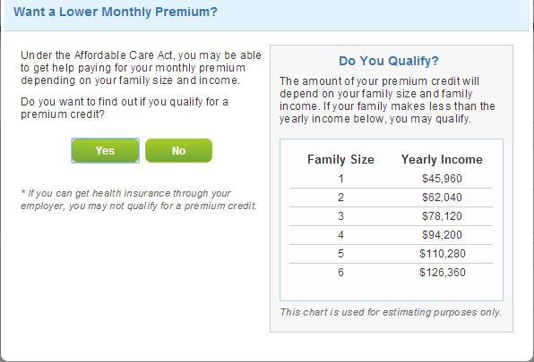 Tax Credit Income and Family Size Chart